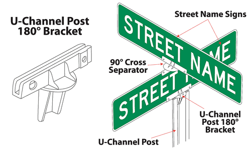 180 degree u-channel street sign bracket