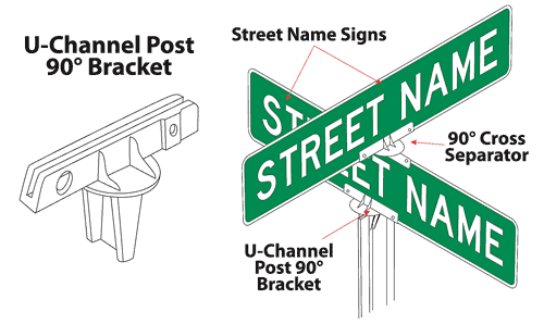90 degree u-channel street sign bracket